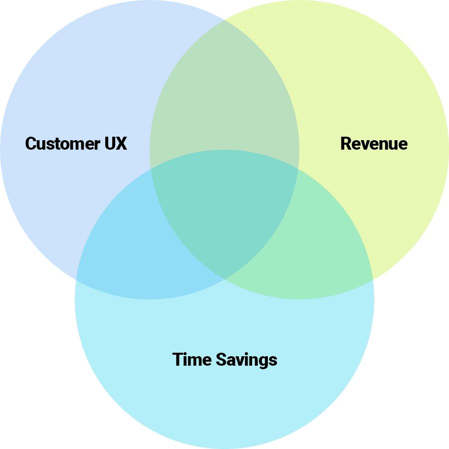 MemberDev CRT Answer Framework